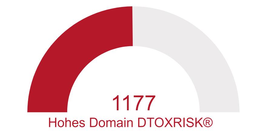 High risk with deep red Link Detox Risk gauge