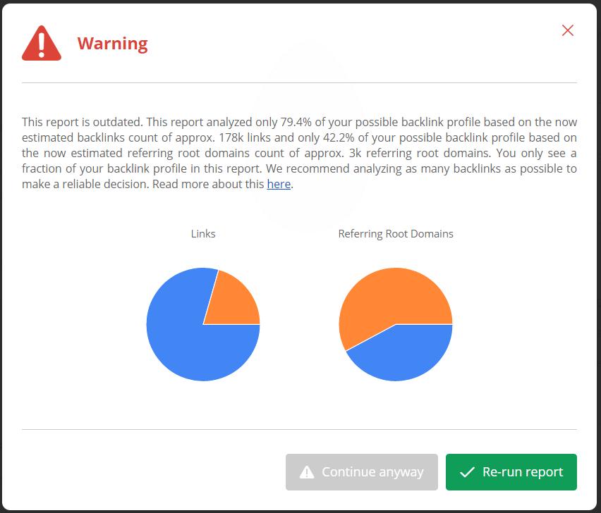 Estimated vs. Analyzed Backlink Profile