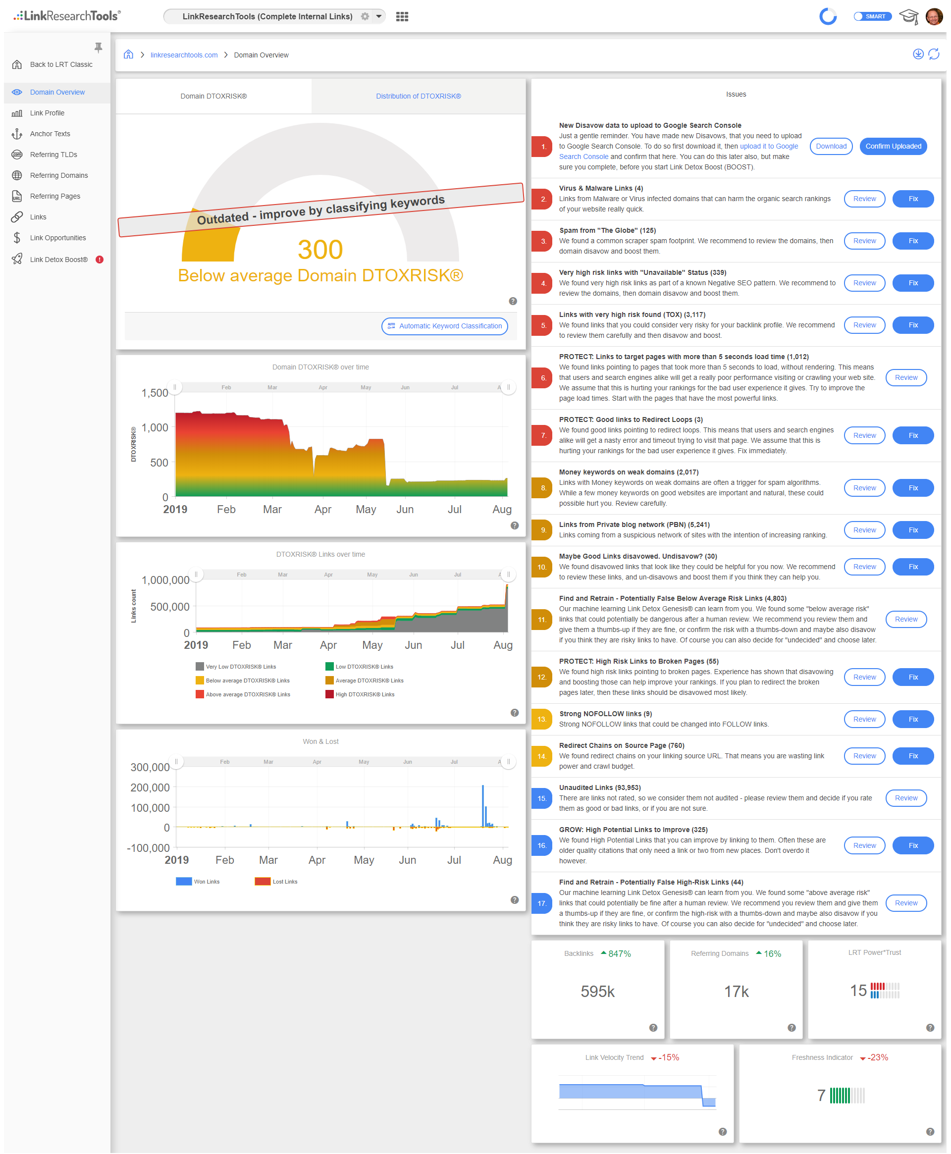 Typical dashboard and domain overview in LRT Smart