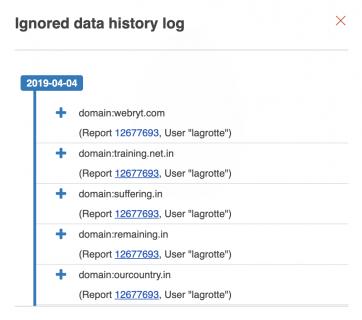 Disavow File History Log