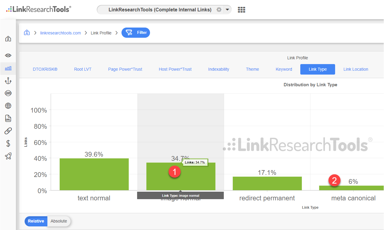 Link Profile histogram by link type