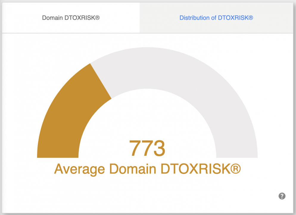 Domain-wide Link Detox Risk = 773 with evaluated NoFollow Links
