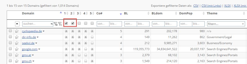 Common Backlinks Tool (CBLT)