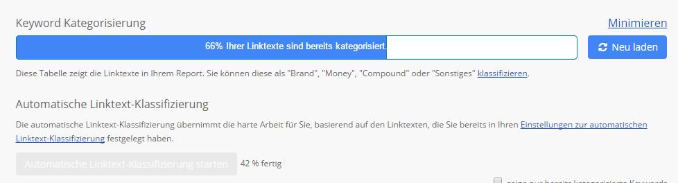 Keyword Klassifizierung für Ihre Linktexte