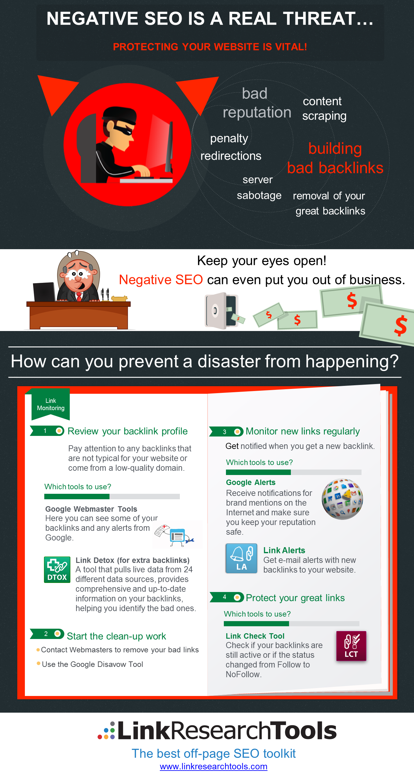 Negative SEO infographic