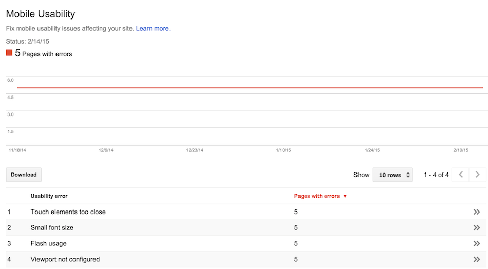 Google Search Console (Google Webmaster Tools) - Mobile Usability
